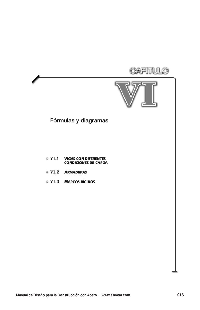 Formulas y diagramas para el cálculos de vigas