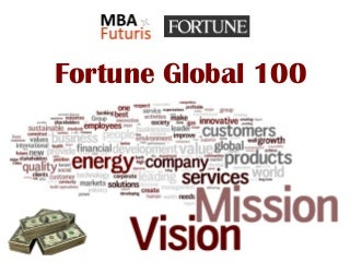 Visions & Missions of Fortune Global 100