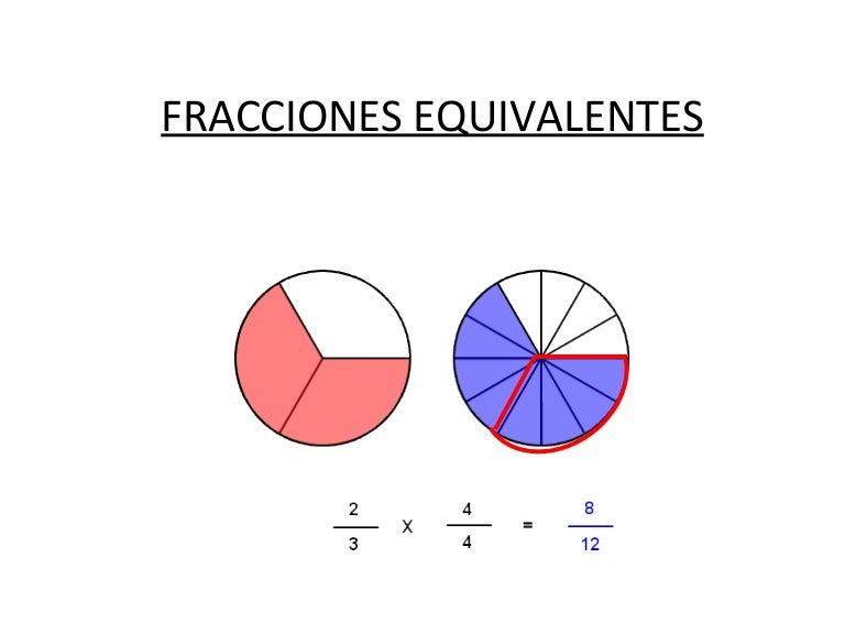 F Racciones Equivalentes Por Ampliación Y Reducción