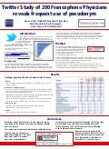 Francophone Doctors on Twitter Study (2012)