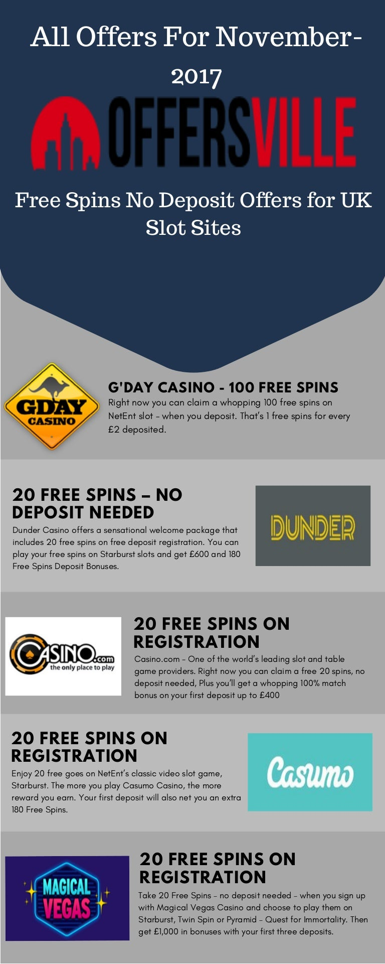 Free Spins No Deposit Uk