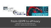 From GDPR to ePrivacy: what does it mean to the advertising sector?