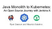 From Java Monolith to k8s with CI/CD