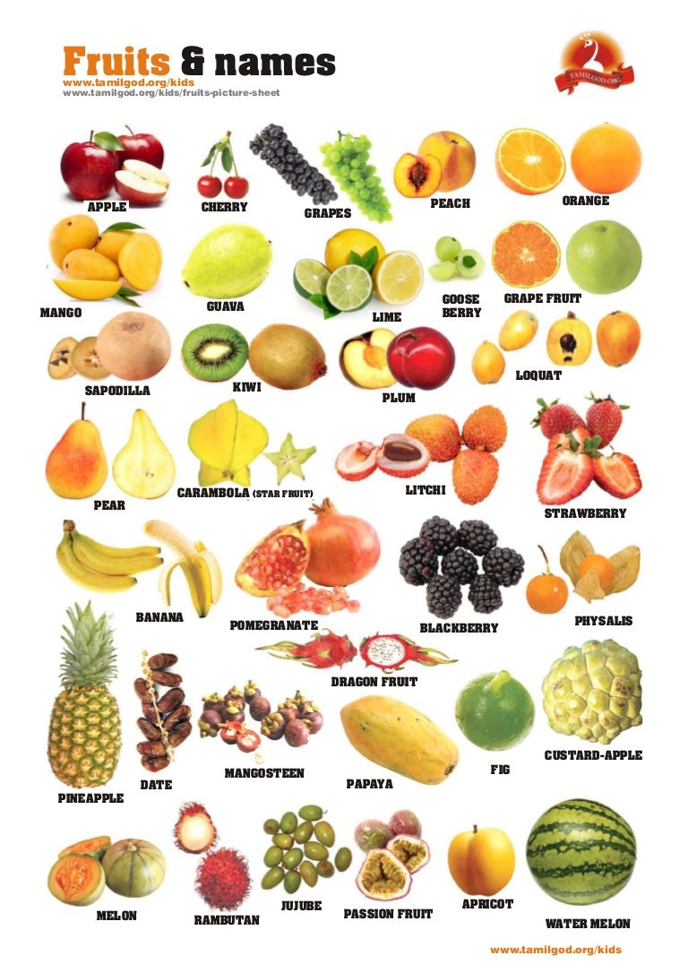 Fruits Name