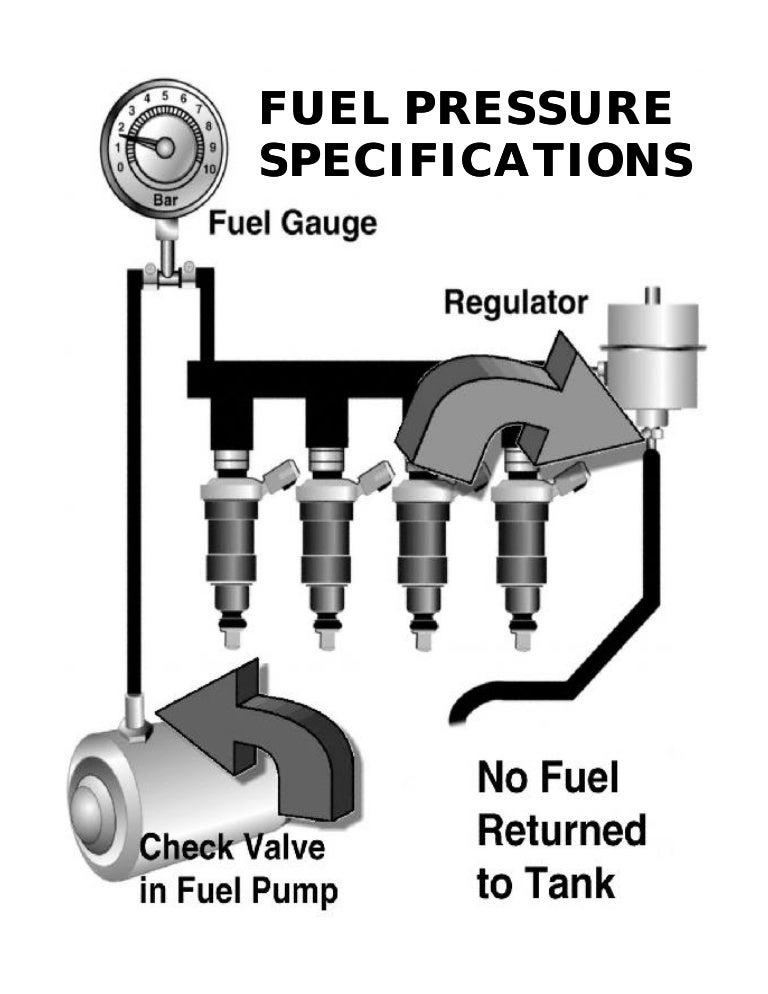 Fuel pressure specificationsSlideShare