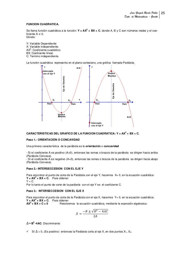 Graficar funciones lineales online dating