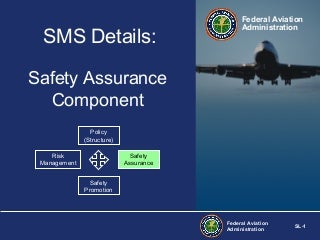 Safety Management Systems (SMS) Fundamentals: Safety Assurance