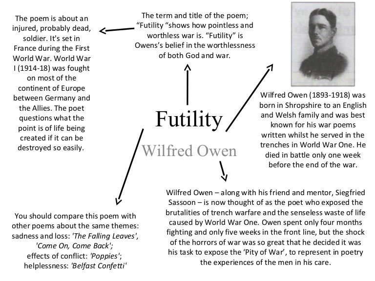 disabled william owens analysis This powerpoint helps students understand how to analyse quotes correctly it also has 4 potential assessment questions for the poem disabled and dulce it also has 4 potential assessment questions for the poem disabled and dulce et decorum est by wilfred owen as part of a ww1 poetry unit.