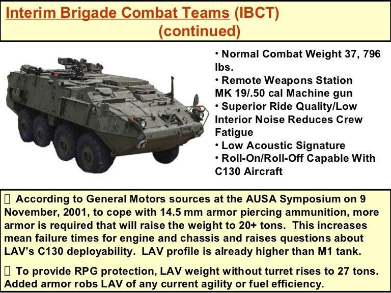 M113 Gavin Full-Size Pallet Rollers v1.0