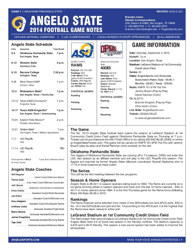 Angelo State Football Notes - Oklahoma Panhandle State