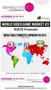 DigiWorld Game Summit - World Video Game Market #3