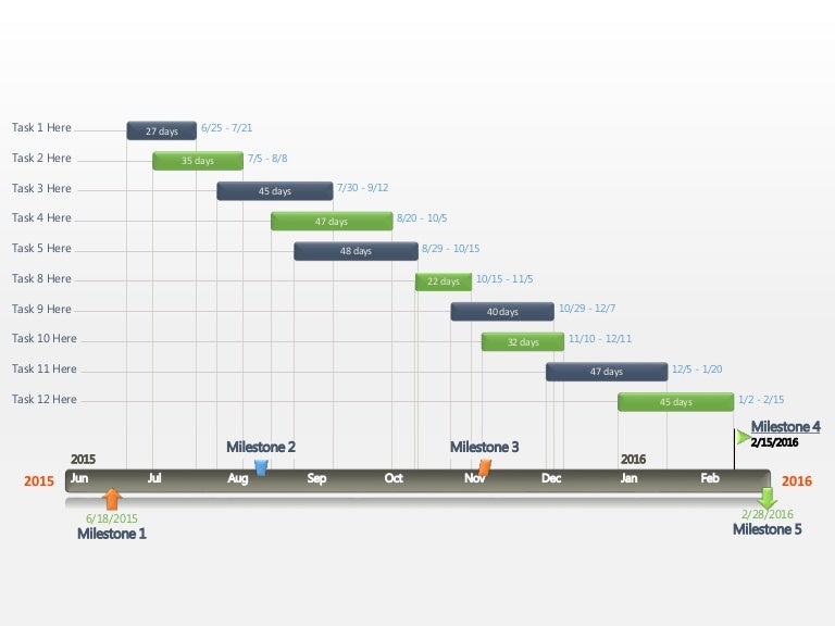 Editable Powerpoint Gantt Chart Timeline Template For Project Managem