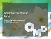 Garden of freshness Persil - Case Study by OMD Russia