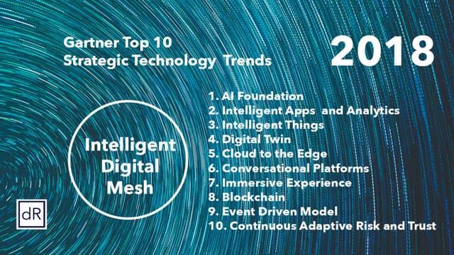 Gartner Top 10 Strategy Technology Trends 2018