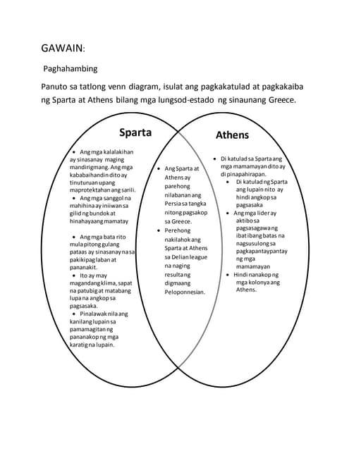 gawains in aral pan 9 Similarities Between Athens and Sparta