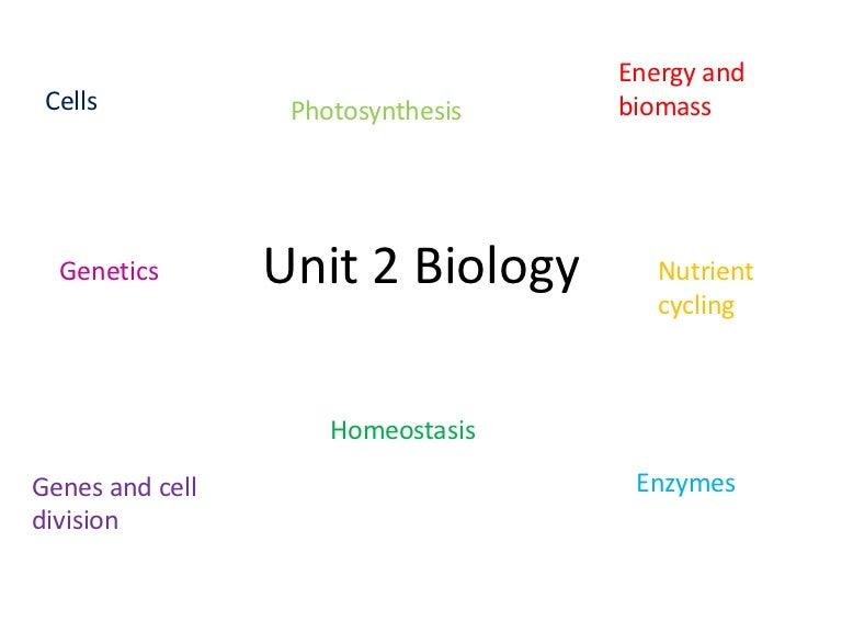 Gcse aqa biology unit 2 fandeluxe Gallery