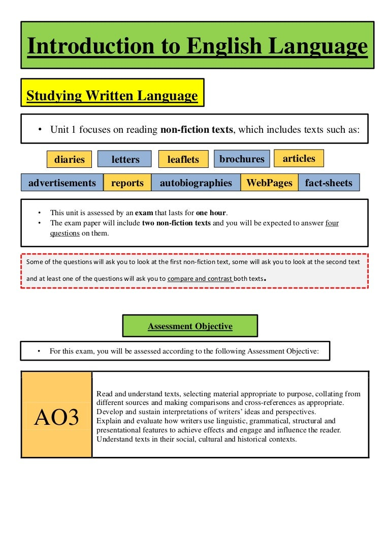 How to write questions in English