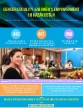 Gender Equality & Women's Empowerment in Kazakhstan infographic