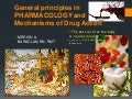 General principles in pharmacology and mechanisms of drug