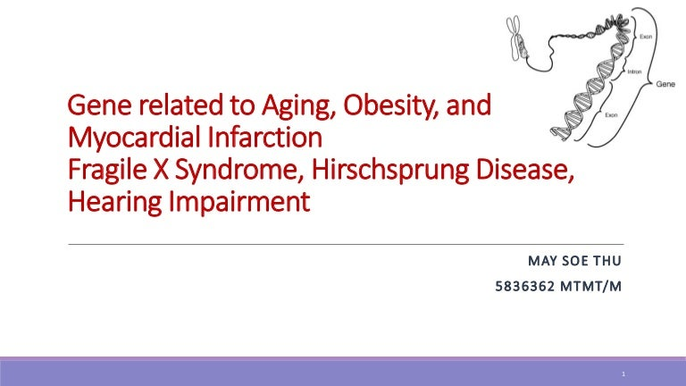 Gene related to aging, obesity, and myocardial infarction ...
