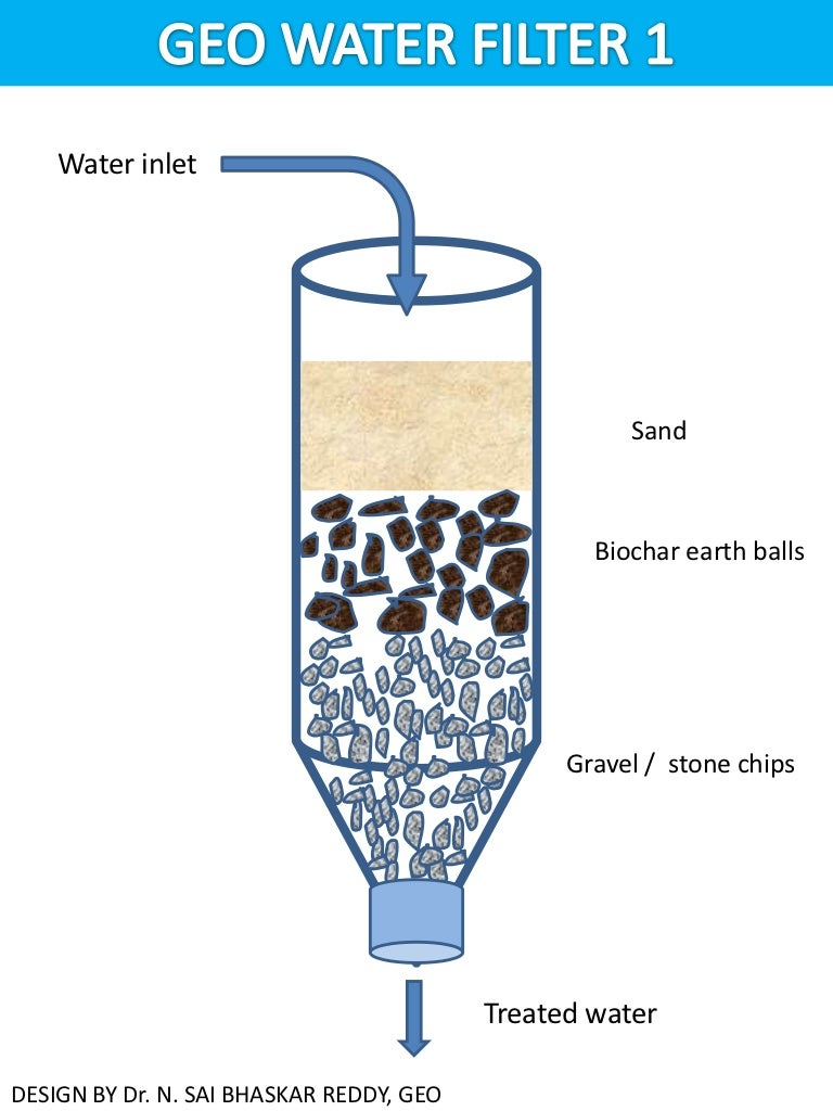 homemade water filter. Contemporary Water For Homemade Water Filter M