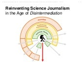 Disintermediation in Science Communication, ECSJ 2017