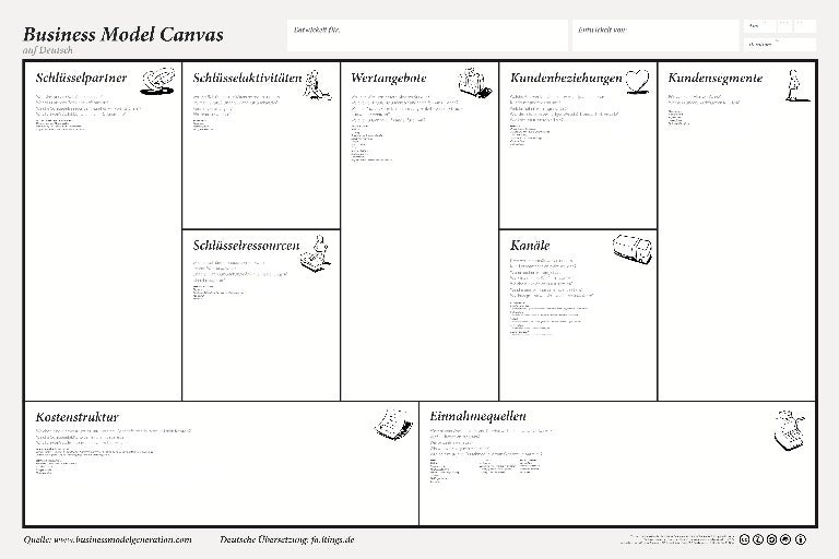business model canvas poster deutsch v 1 1. Black Bedroom Furniture Sets. Home Design Ideas