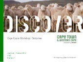 Get Lost in the Cape Karoo