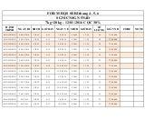 Giá vé máy bay Tour Hàn Quốc của Tugo.com.vn