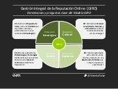 Gestión Integral de Reputación Online - GIRO