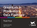 Conference 2014: Rajat Arya - Deployment with GraphLab Create
