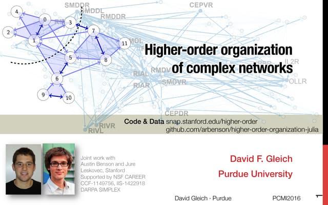 Higher-order organization of complex networks