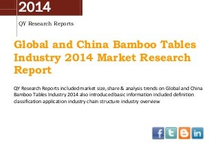 Global And China Bamboo Tables Industry 2014 Market Trend Research Growth Forecast