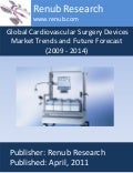 Global cardiovascular surgery devices market trends and future forecast (2009   2014)