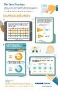 2015 Global data valuation infographic