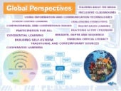Global perspectives in the classroom -  phil casas