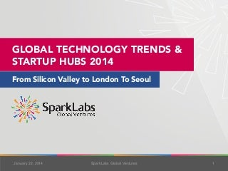 Global Technology Trends & Startup Hubs 2014