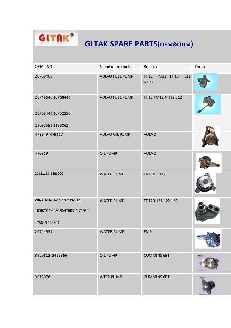 Gltak Auto Parts Catalogue Scania 113 Wiring Diagram