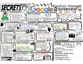 Google Product Manager Interview Cheat Sheet