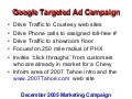 Google Adwords Automotive Advertising Examples