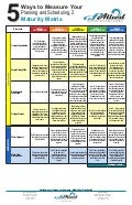 Maintenance Planning and Scheduling Maturity Matrix #2 of 2