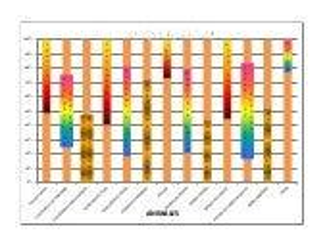 Graficas ecosistemas  e1 (1)