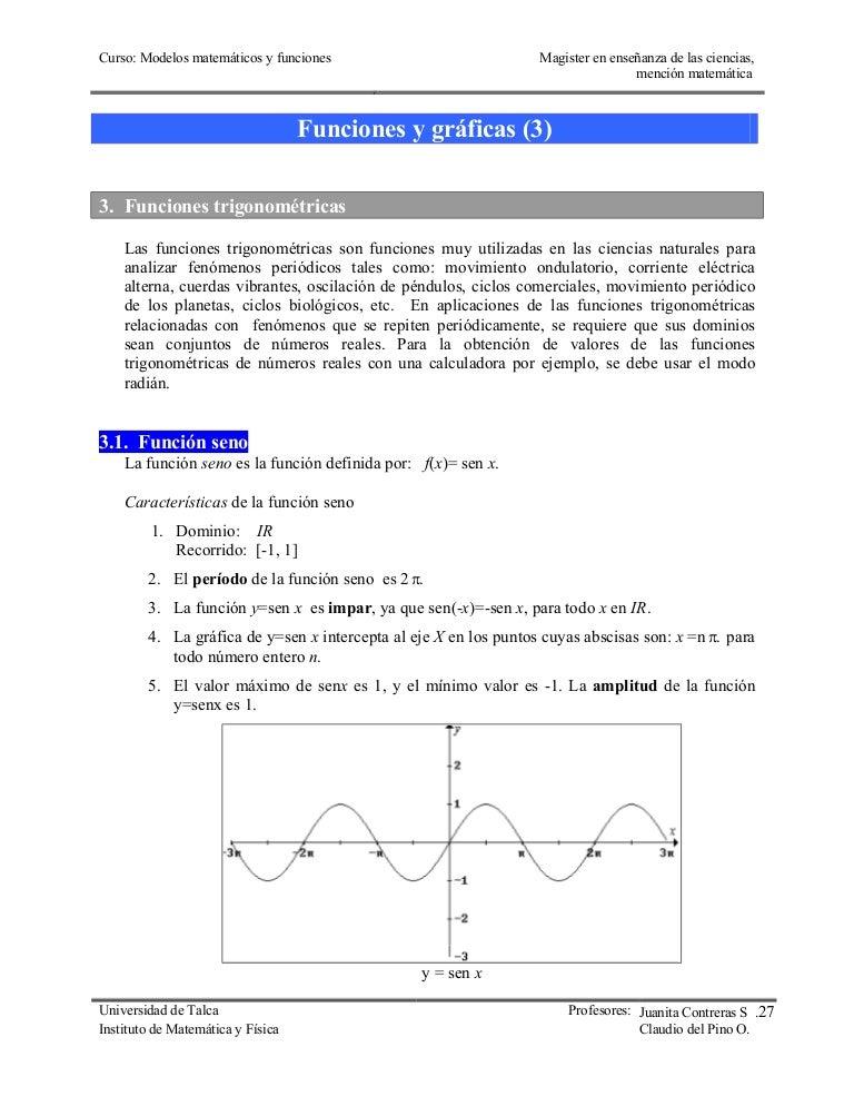 Grafico de funciones_trigonomatricas-2