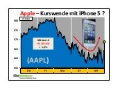APPLE - Kurswende mit iPhone 5 ?