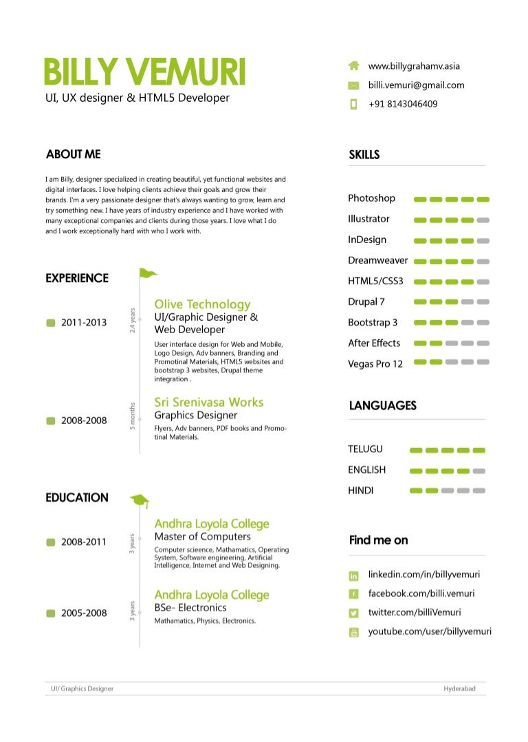 SlideShare  Resume For Designers