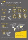 EY's Global Sustainability Summit - Creating value in the 21st century