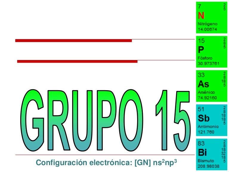 grupo15 - Tabla Periodica Grupo De Nitrogeno