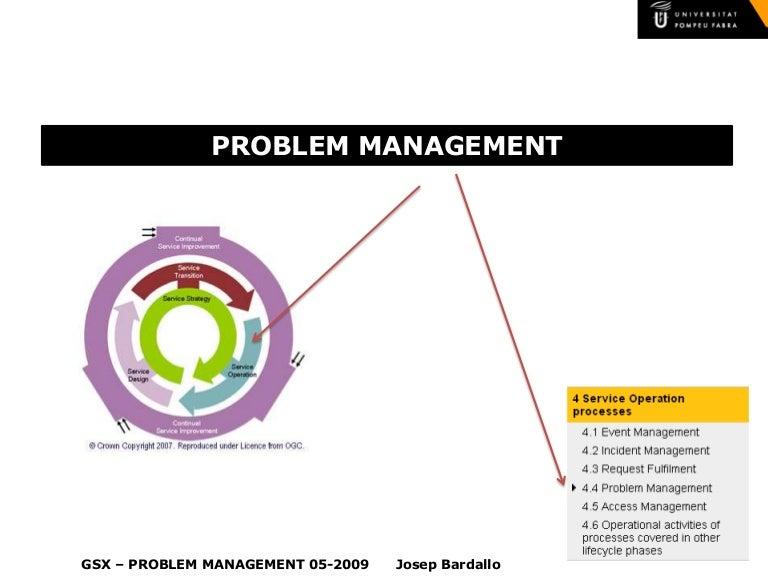 Itil presentation ppt