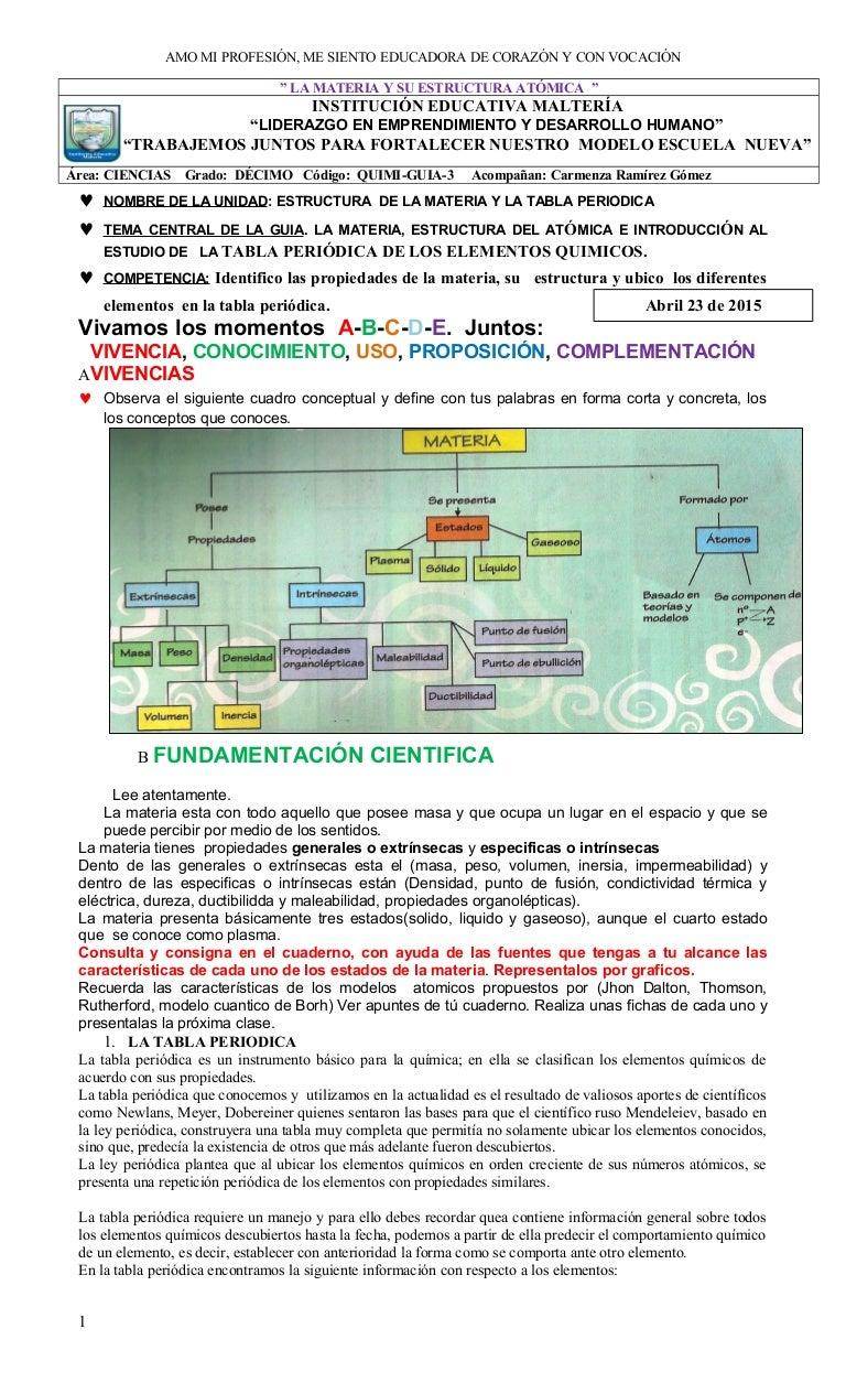 Guia no 3 quimica introduccin a la tabla periodica abril 23 urtaz Choice Image