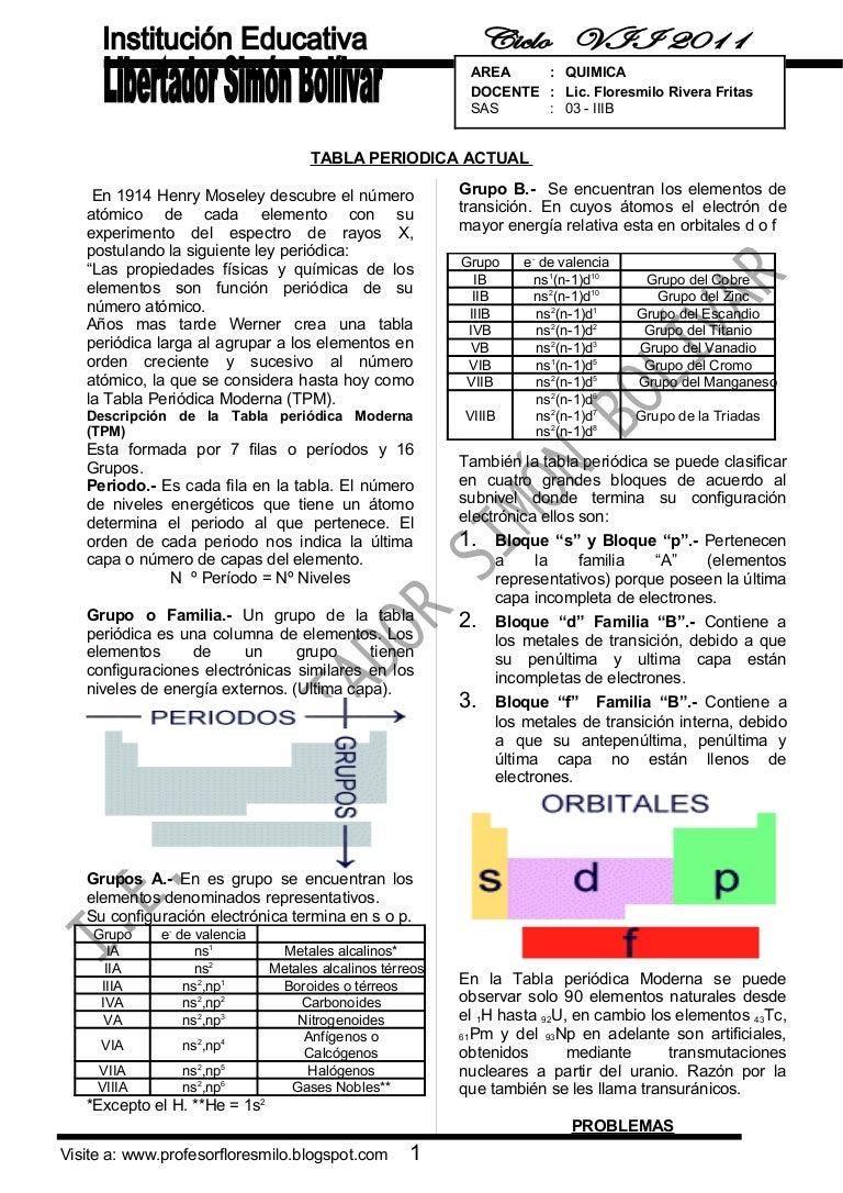 Guiatablaperiodica 111109195453 phpapp01 thumbnail 4gcb1320869535 urtaz Choice Image